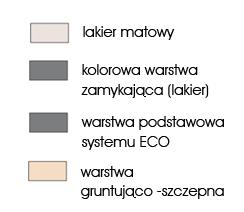 przekrój posadzki ECO Optifloor.pl