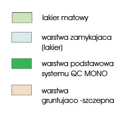 przekrój posadzki quarzcolor mono
