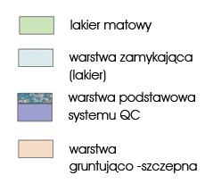 przekrój posadzki quarzcolor